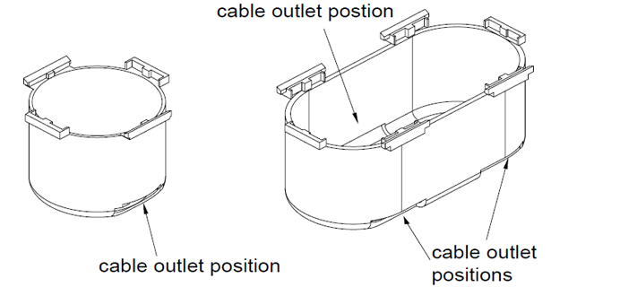 cable-outlet-positions